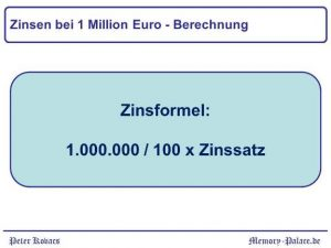 Zinsen 1 Million Euro - Berechnung