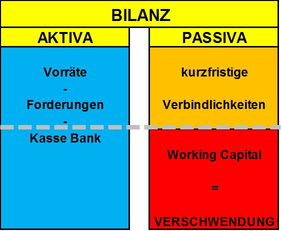 stark-positives-Working-Capital