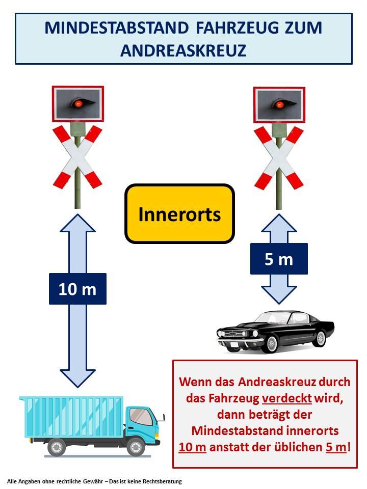 Mindestabstand-Fahrzeug-Andreaskreuz-10-Meter